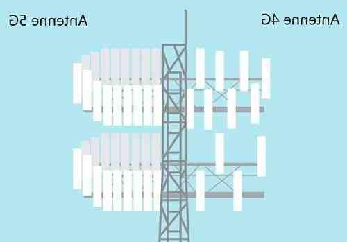 Comment trouver antenne 4G ?