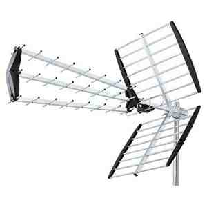 Quel type d'antenne choisir ?